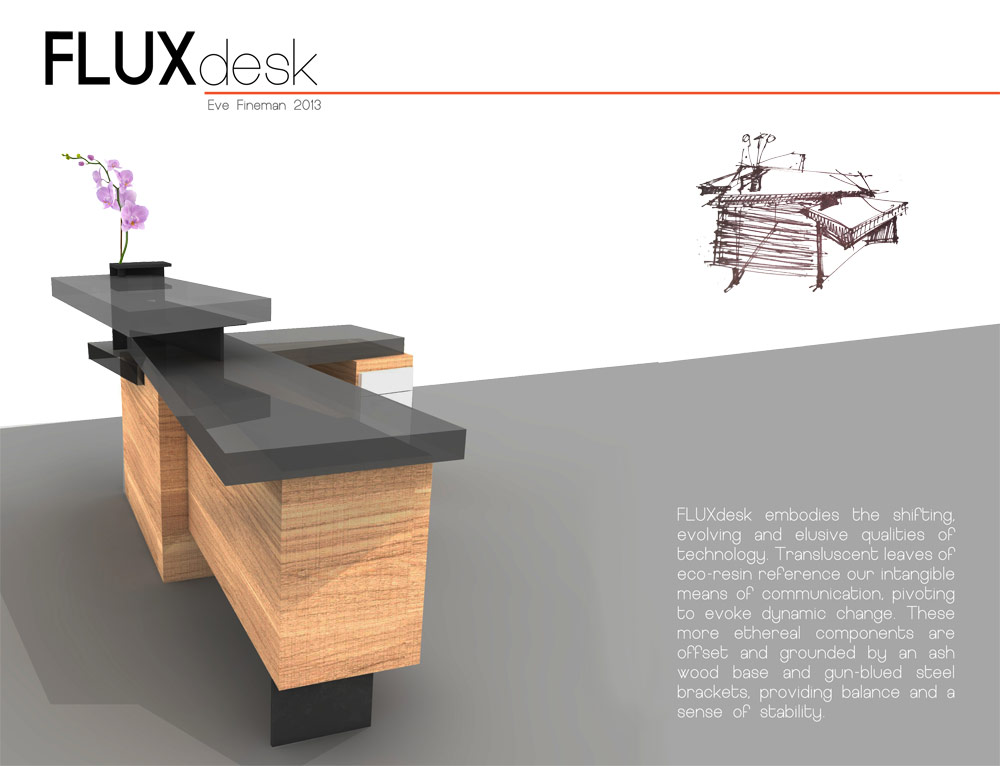 FLUX desk